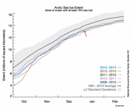 seaice_extent_comparisons_jan_2014.png